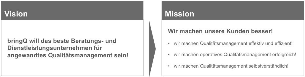 bQ_Vision+Mission